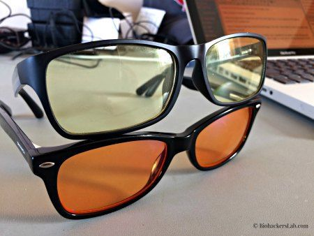 968be19d32 7 Best Blue Light Blocking Glasses 2019 (Review   Buyers Guide)