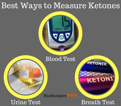 ketone measurements