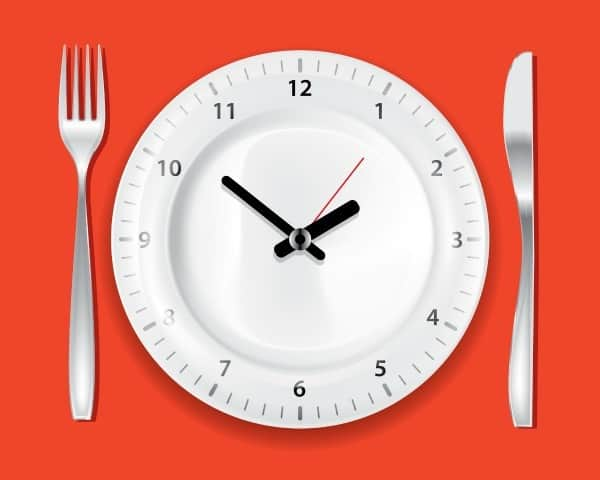 Time restricted eating window